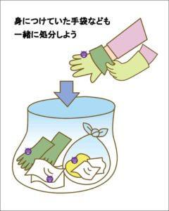【ノロウイルス対策まとめ】救急医に聞く感染予防のポイントの画像5