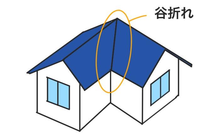 雨漏りしやすい家ってあるの?一軒家の心配ごとに建築士が答えますの画像2