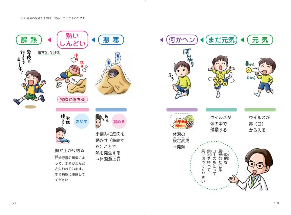 小児科予約キャンペーンの画像4