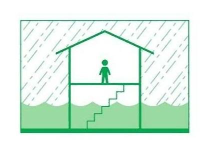 家を建てる前に…災害リスクからみた土地選びのポイント②水害編その1の画像4