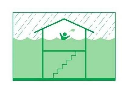 家を建てる前に…災害リスクからみた土地選びのポイント②水害編その1の画像5