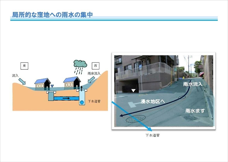 家を建てる前に…災害リスクからみた土地選びのポイント②水害編その1の画像6
