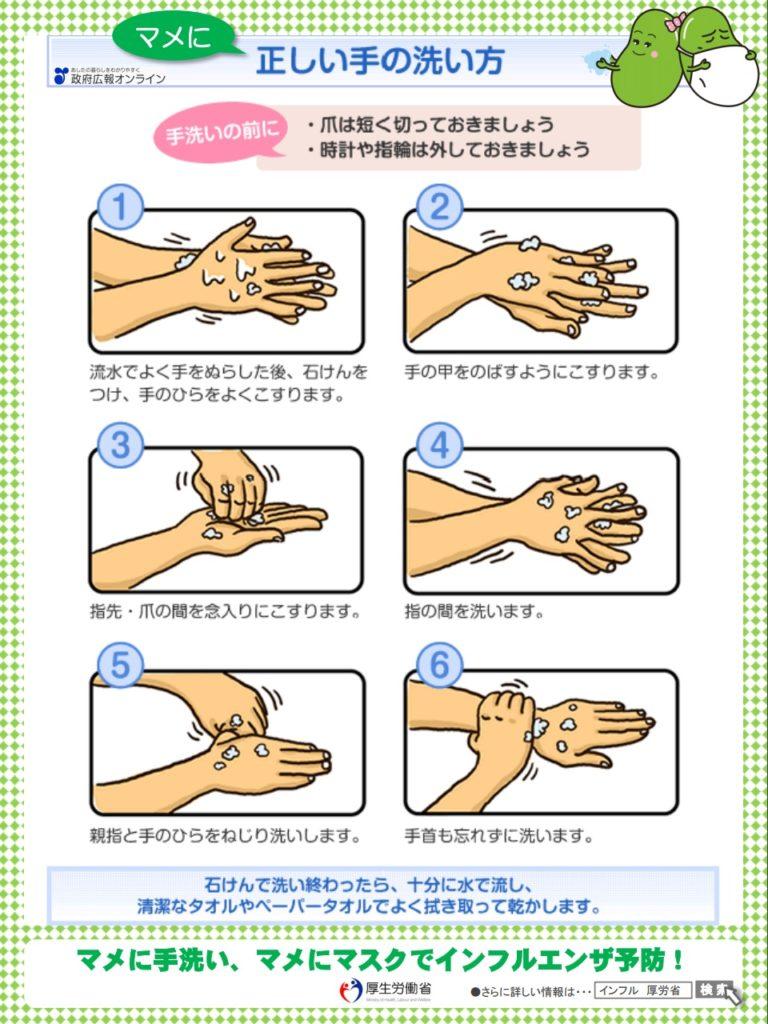 コロナウイルス予防には手洗いが基本!手洗いの正しい方法と注意点の画像1