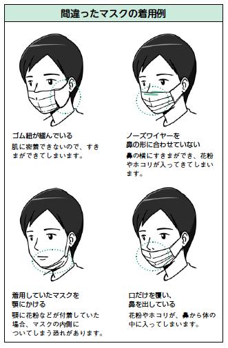 正しいマスクのつけ方を確認しよう!コロナウイルス感染予防と花粉対策を見直そうの画像2