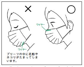 正しいマスクのつけ方を確認しよう!コロナウイルス感染予防と花粉対策を見直そうの画像1