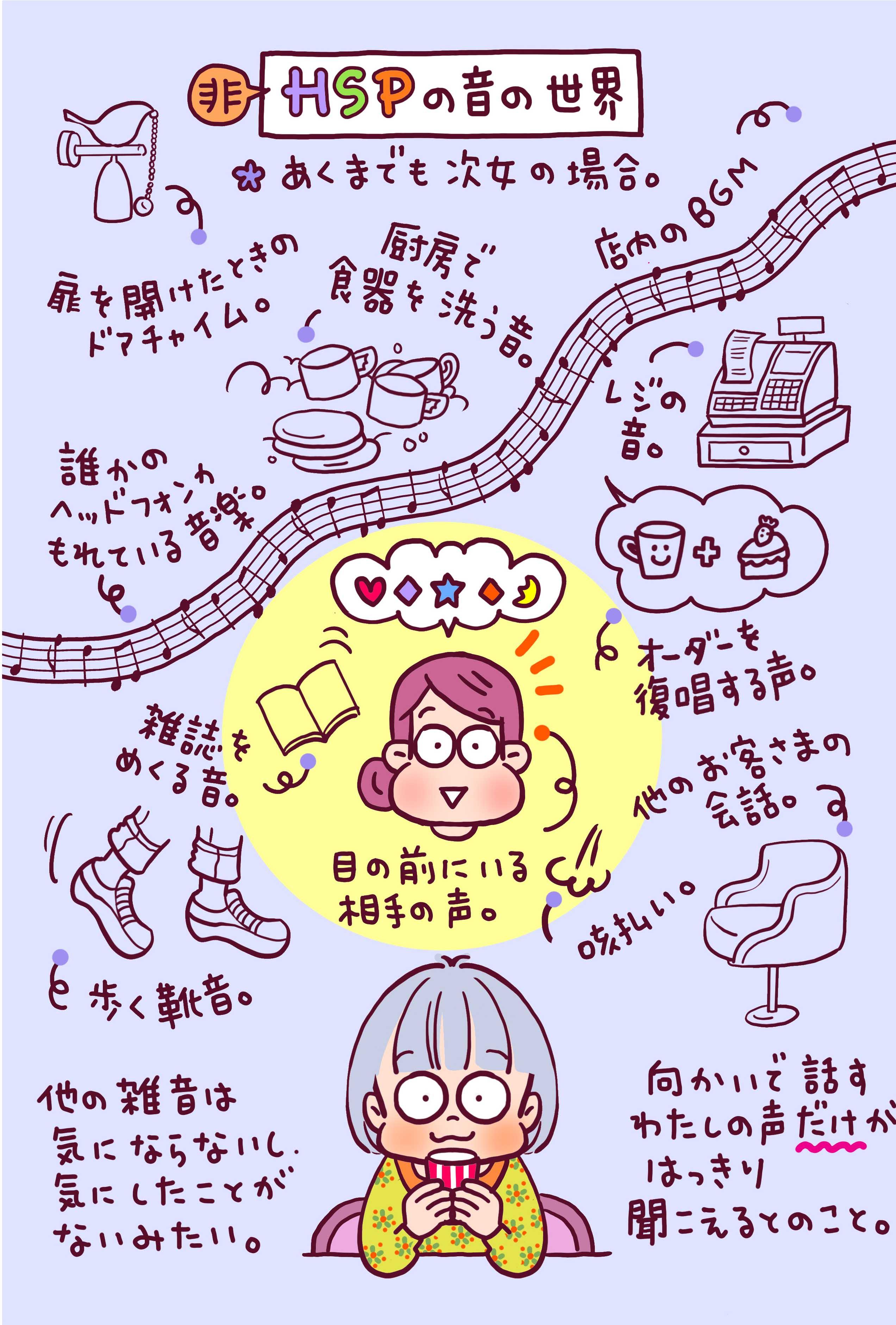 HSPマンガ(高野優)