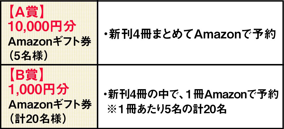 新刊4冊発売記念!「読むとキレイが叶う!キャンペーン」の画像2