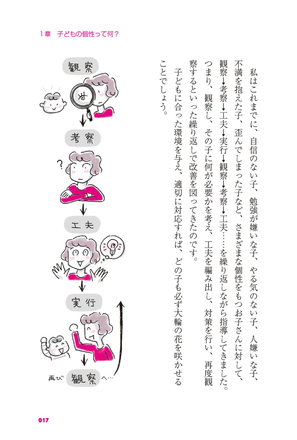【教育】子どもを伸ばす母親力の磨き方の画像11