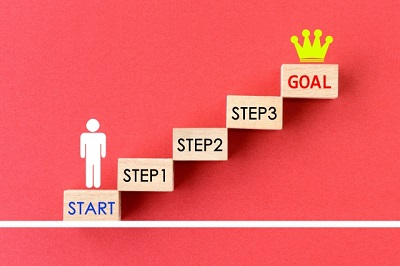 やる気がみなぎる目標設定の仕方・落ち込まずに失敗と上手に付き合う方法の画像1