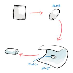 花粉症の最強対策インナーマスクの作り方!コロナ禍で考える花粉症の解決策の画像4