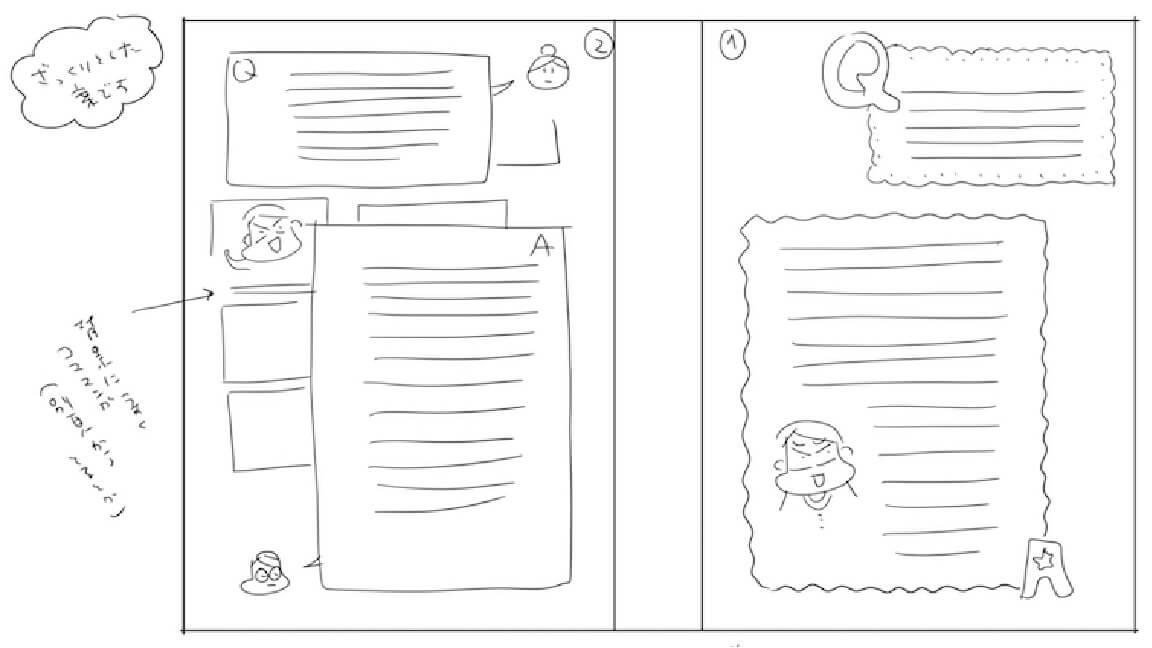 【制作中の新刊公開!】目の前にミカンがあると、HSPは何を考える?(by 高野優)の画像3