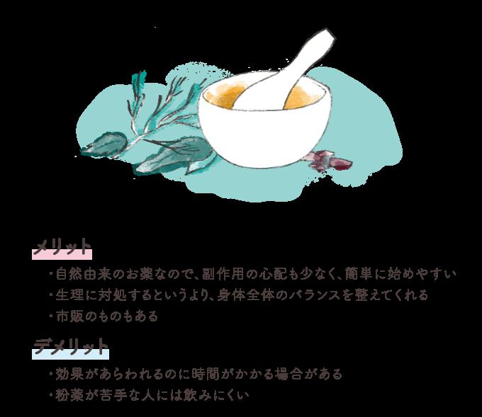【田邉先生監修】PMS(月経前困難症)の対処法!自分にぴったりの「付き合い方」を見つけようの画像3