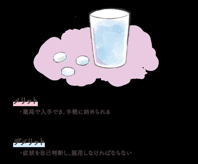 【田邉先生監修】PMS(月経前困難症)の対処法!自分にぴったりの「付き合い方」を見つけようの画像2